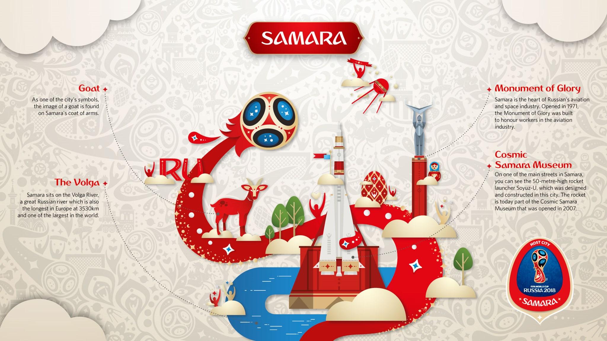 足球狂欢 2018俄罗斯世界杯小组赛球票预定 萨马拉体育场