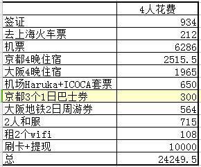 人均9K_中国人均寿命变化图