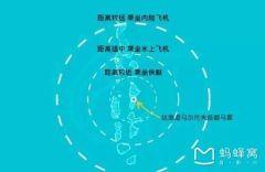 马尔代夫上岛交通最详细介绍