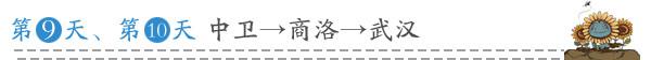 第九天、第十天 中卫→商洛→武汉