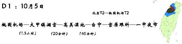 D1 (10月5日)  :北京—桃园机场—大甲镇澜宫—高美湿地—台中—宫原眼科—一中夜市